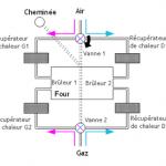 Branchement Four Electrique Et Plaque Induction