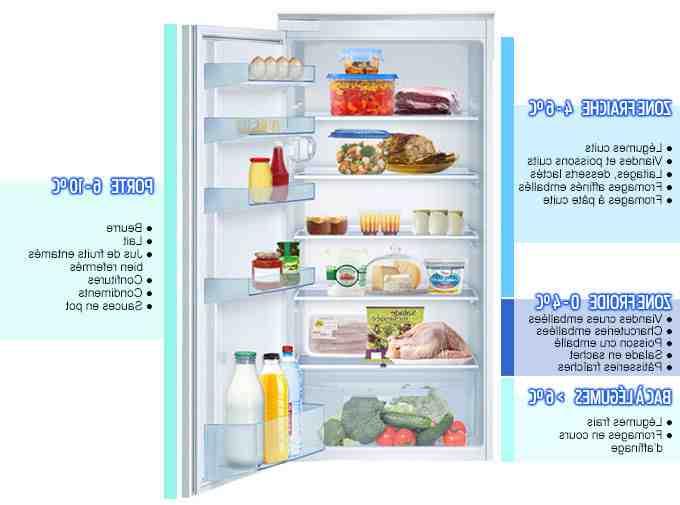 Quelle est la différence entre un frigo et un refrigerateur ?